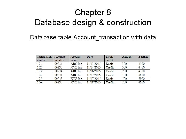 Chapter 8 Database design & construction Database table Account_transaction with data