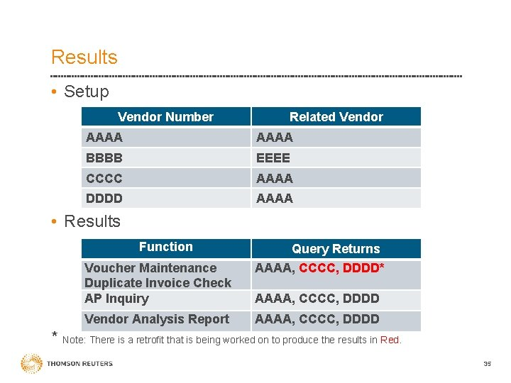 Results • Setup Vendor Number Related Vendor AAAA BBBB EEEE CCCC AAAA DDDD AAAA