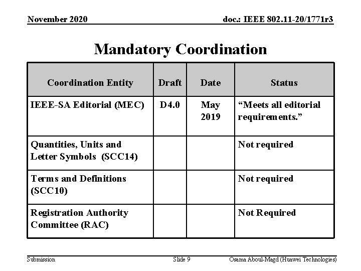 November 2020 doc. : IEEE 802. 11 -20/1771 r 3 Mandatory Coordination Entity Draft