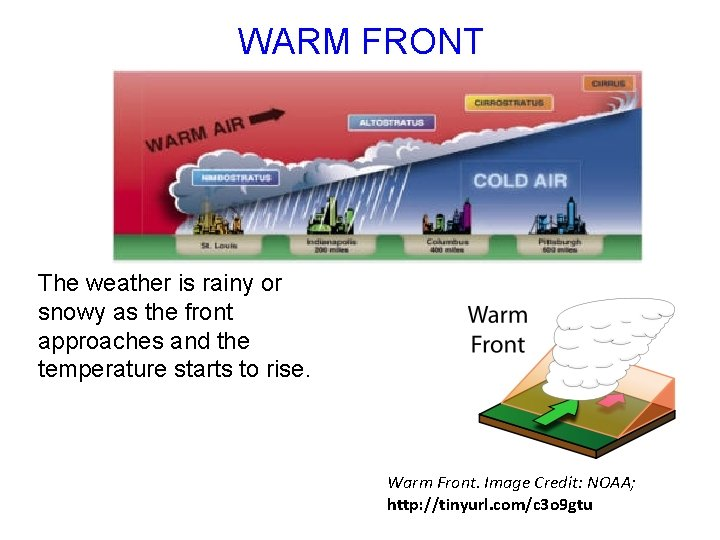 WARM FRONT The weather is rainy or snowy as the front approaches and the
