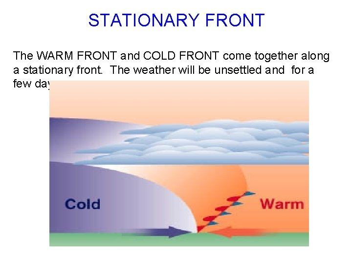 STATIONARY FRONT The WARM FRONT and COLD FRONT come together along a stationary front.