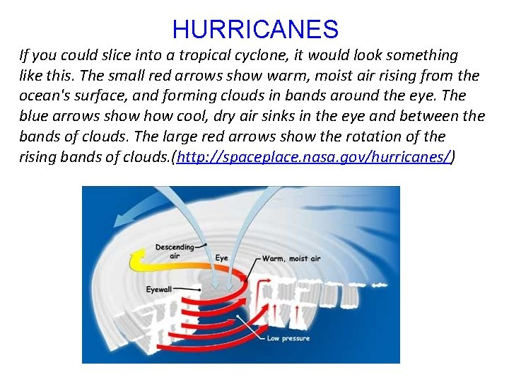 HURRICANES If you could slice into a tropical cyclone, it would look something like