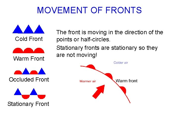 MOVEMENT OF FRONTS The front is moving in the direction of the points or