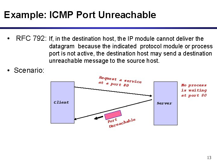 Example: ICMP Port Unreachable • RFC 792: If, in the destination host, the IP