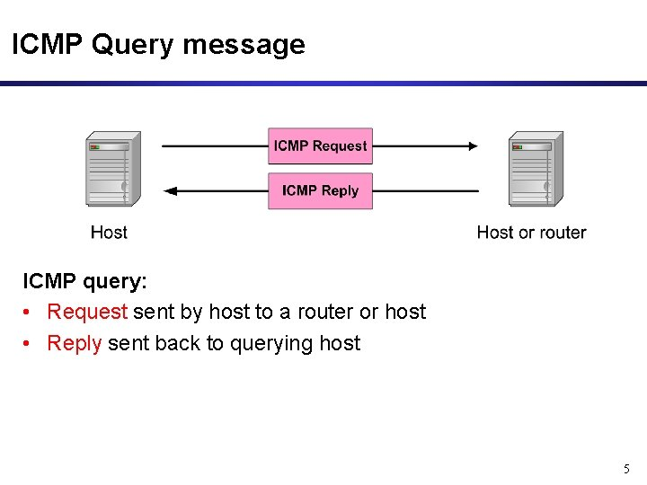 ICMP Query message ICMP query: • Request sent by host to a router or