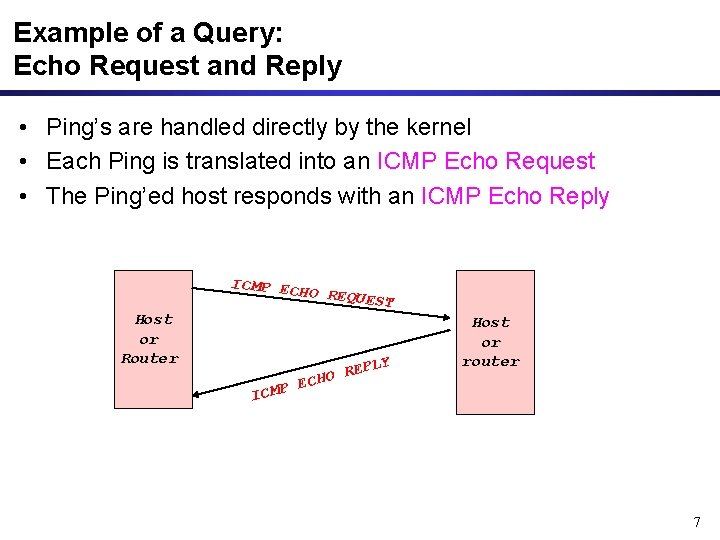Example of a Query: Echo Request and Reply • Ping's are handled directly by