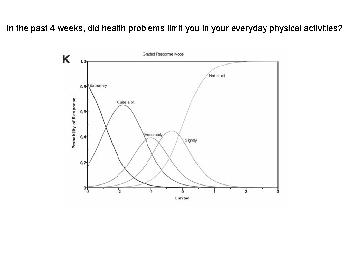 In the past 4 weeks, did health problems limit you in your everyday physical