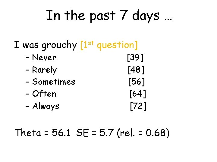 In the past 7 days … I was grouchy [1 st question] – –