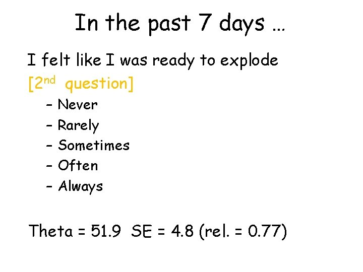 In the past 7 days … I felt like I was ready to explode