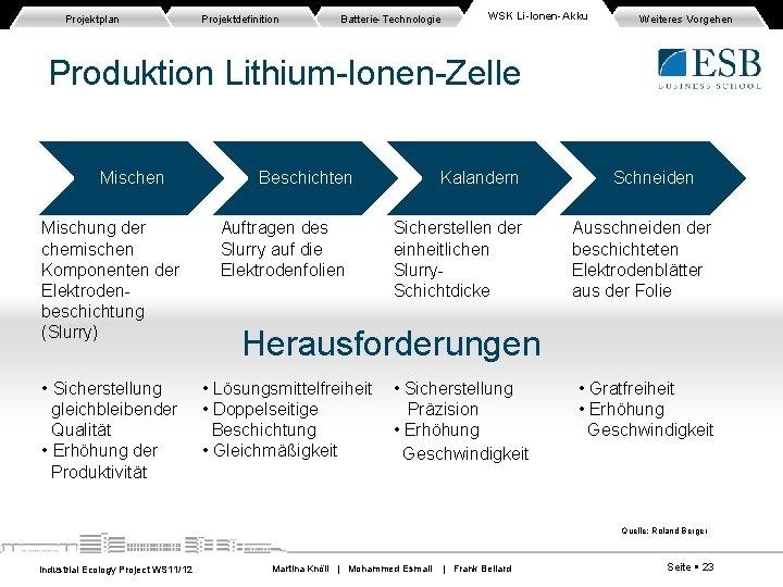 Projektplan Projektdefinition Batterie-Technologie WSK Li-Ionen-Akku Weiteres Vorgehen Produktion Lithium-Ionen-Zelle Mischen Beschichten Mischung der chemischen