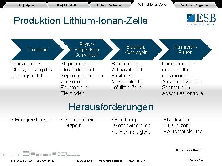 Projektplan Projektdefinition Batterie-Technologie WSK Li-Ionen-Akku Weiteres Vorgehen Produktion Lithium-Ionen-Zelle Trocknen des Slurry, Entzug des