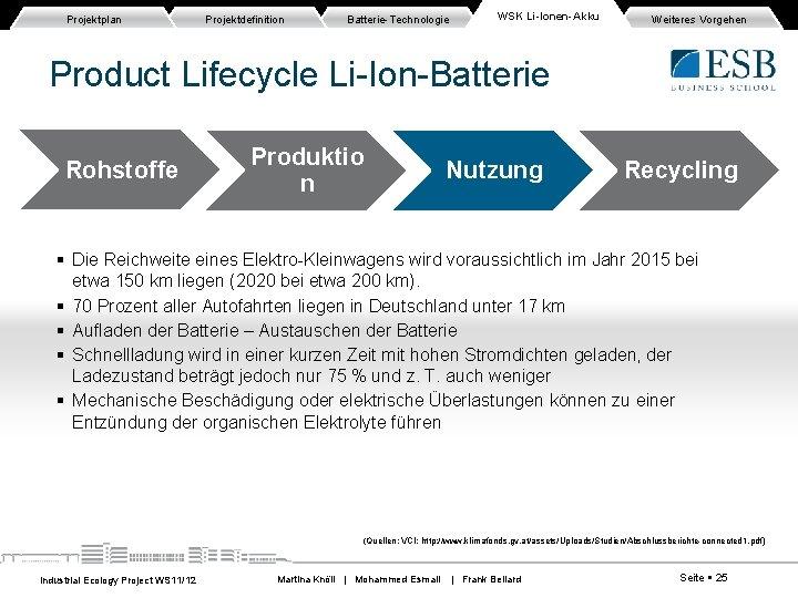 Projektplan Projektdefinition Batterie-Technologie WSK Li-Ionen-Akku Weiteres Vorgehen Product Lifecycle Li-Ion-Batterie Rohstoffe Produktio n Nutzung