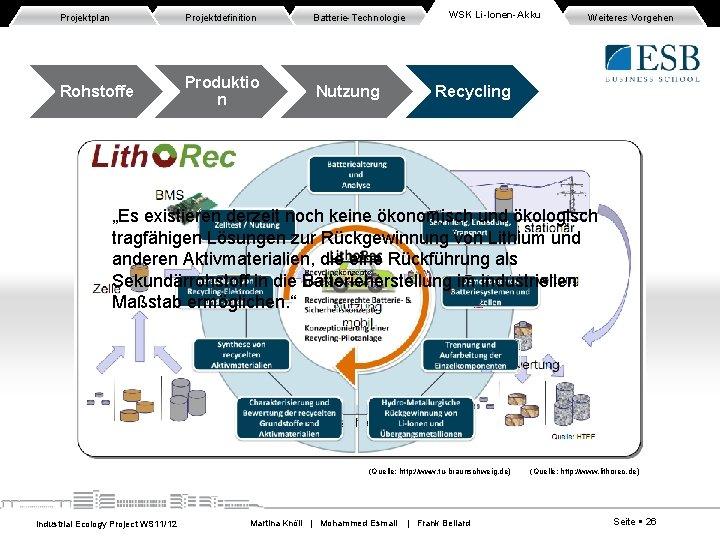 """Projektplan Projektdefinition Batterie-Technologie Rohstoffe Produktio n Nutzung WSK Li-Ionen-Akku Weiteres Vorgehen Recycling """"Es existieren"""