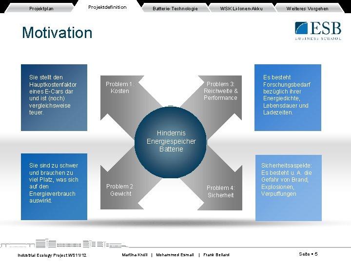 Projektplan Projektdefinition Batterie-Technologie WSK Li-Ionen-Akku Weiteres Vorgehen Motivation Sie stellt den Hauptkostenfaktor eines E-Cars