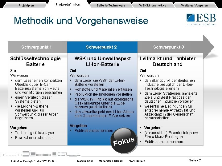 Projektplan Projektdefinition Batterie-Technologie WSK Li-Ionen-Akku Weiteres Vorgehen Methodik und Vorgehensweise Schwerpunkt 1 Schwerpunkt 2
