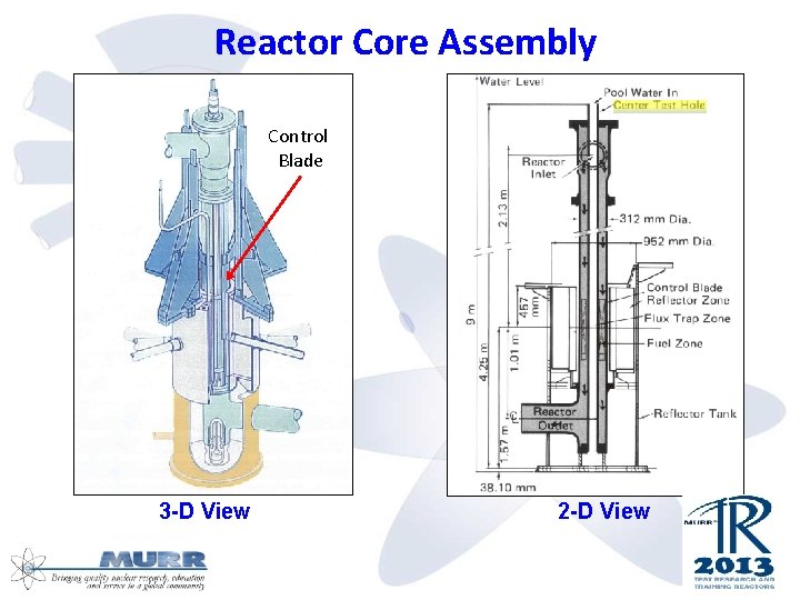 Reactor Core Assembly Control Blade 3 -D View 2 -D View