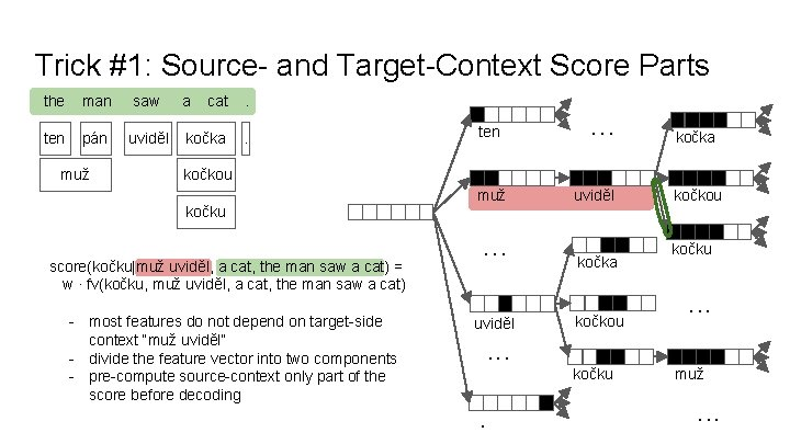 Trick #1: Source- and Target-Context Score Parts the man saw a cat . ten