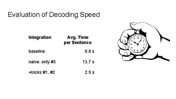 Evaluation of Decoding Speed Integration baseline Avg. Time per Sentence 0. 8 s naive: