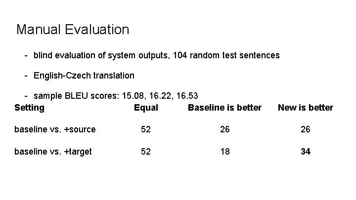 Manual Evaluation - blind evaluation of system outputs, 104 random test sentences - English-Czech