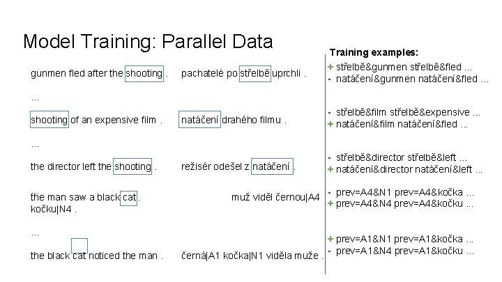 Model Training: Parallel Data gunmen fled after the shooting. pachatelé po střelbě uprchli. Training