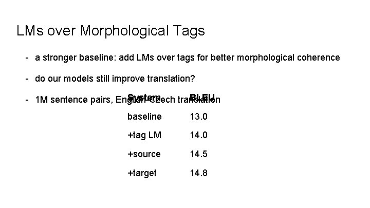 LMs over Morphological Tags - a stronger baseline: add LMs over tags for better