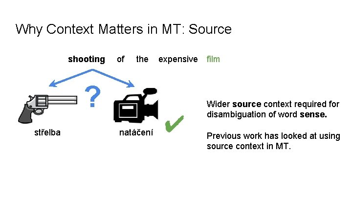 Why Context Matters in MT: Source shooting of the ? střelba natáčení expensive ✔