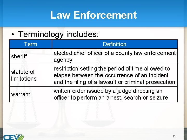 Law Enforcement • Terminology includes: Term Definition sheriff elected chief officer of a county