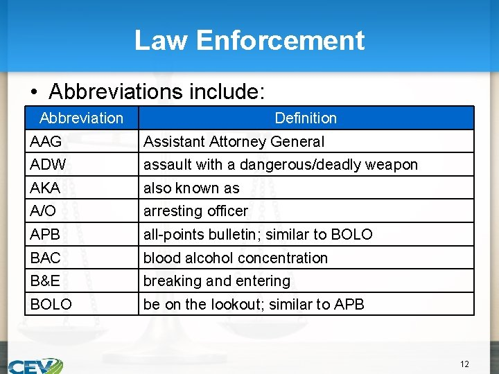 Law Enforcement • Abbreviations include: Abbreviation Definition AAG Assistant Attorney General ADW assault with