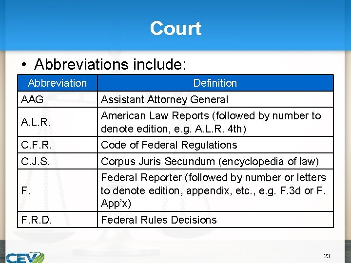 Court • Abbreviations include: Abbreviation Definition AAG Assistant Attorney General A. L. R. American