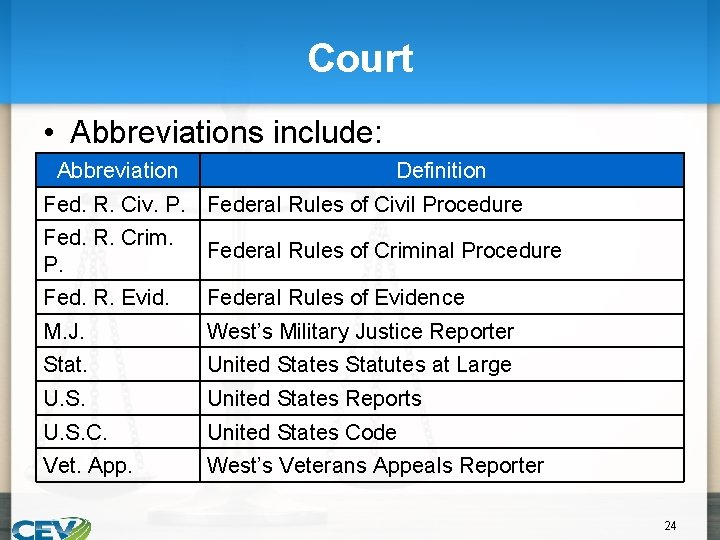 Court • Abbreviations include: Abbreviation Definition Fed. R. Civ. P. Federal Rules of Civil