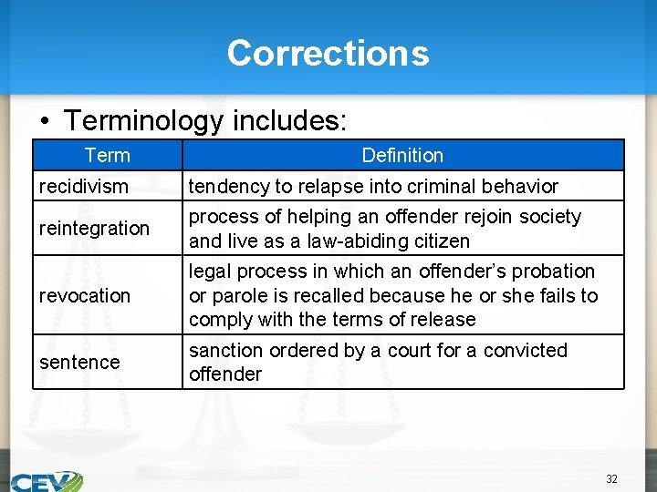 Corrections • Terminology includes: Term Definition recidivism tendency to relapse into criminal behavior reintegration