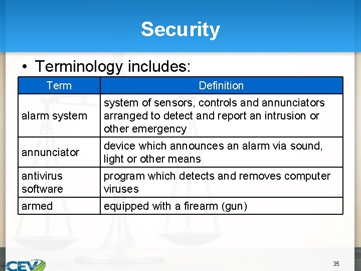 Security • Terminology includes: Term Definition alarm system of sensors, controls and annunciators arranged