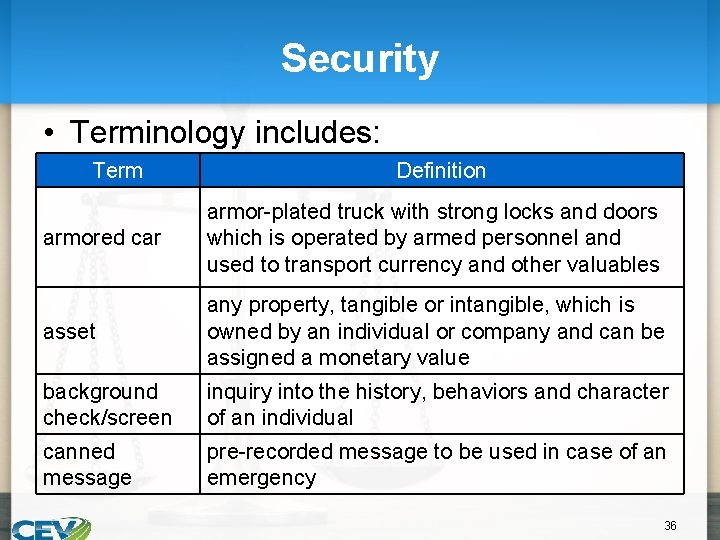 Security • Terminology includes: Term Definition armored car armor-plated truck with strong locks and