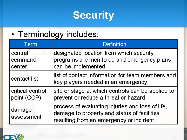 Security • Terminology includes: Term Definition central command center designated location from which security