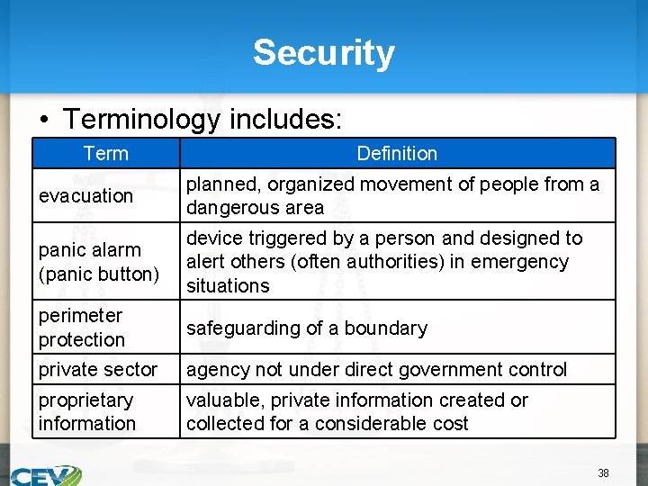 Security • Terminology includes: Term Definition evacuation planned, organized movement of people from a
