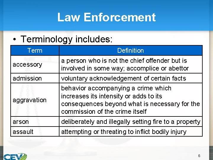 Law Enforcement • Terminology includes: Term Definition accessory a person who is not the