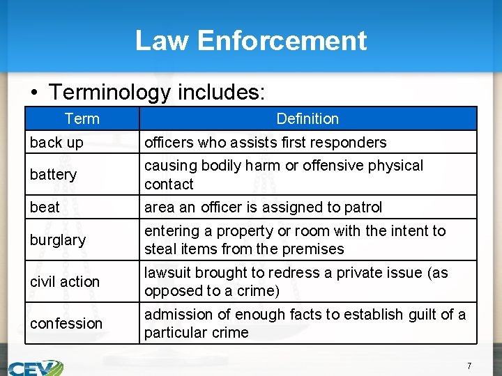 Law Enforcement • Terminology includes: Term Definition back up officers who assists first responders