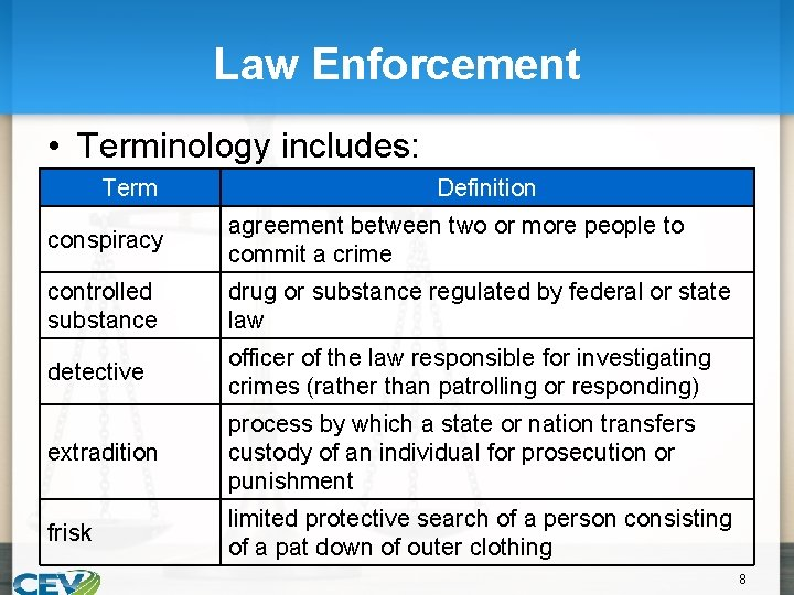 Law Enforcement • Terminology includes: Term Definition conspiracy agreement between two or more people