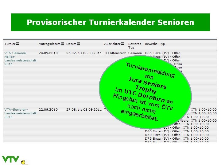 Provisorischer Turnierkalender Senioren Turn ieran meld ung von Jura Sen iors T r o