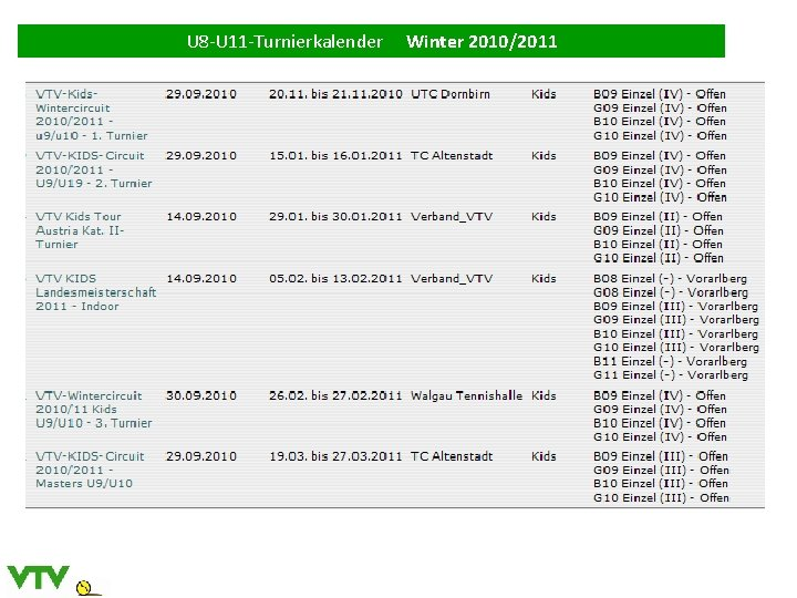 U 8 -U 11 -Turnierkalender Winter 2010/2011