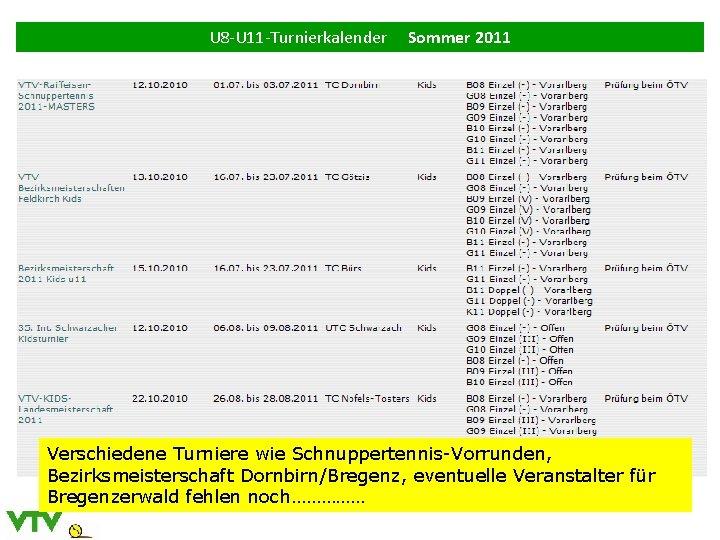 U 8 -U 11 -Turnierkalender Sommer 2011 Verschiedene Turniere wie Schnuppertennis-Vorrunden, Bezirksmeisterschaft Dornbirn/Bregenz, eventuelle