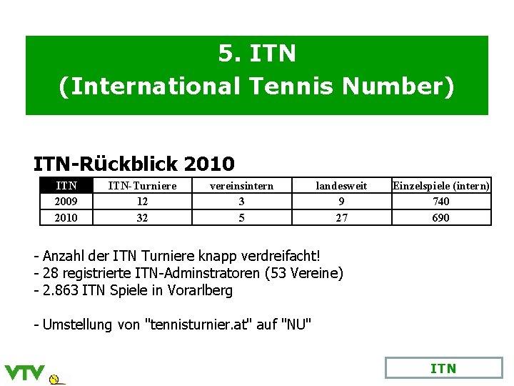 5. ITN (International Tennis Number) ITN-Rückblick 2010 ITN-Turniere vereinsintern ITN - 2009 2010 12