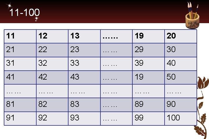 11 -100 11 12 13 …… 19 20 21 22 23 …… 29 30