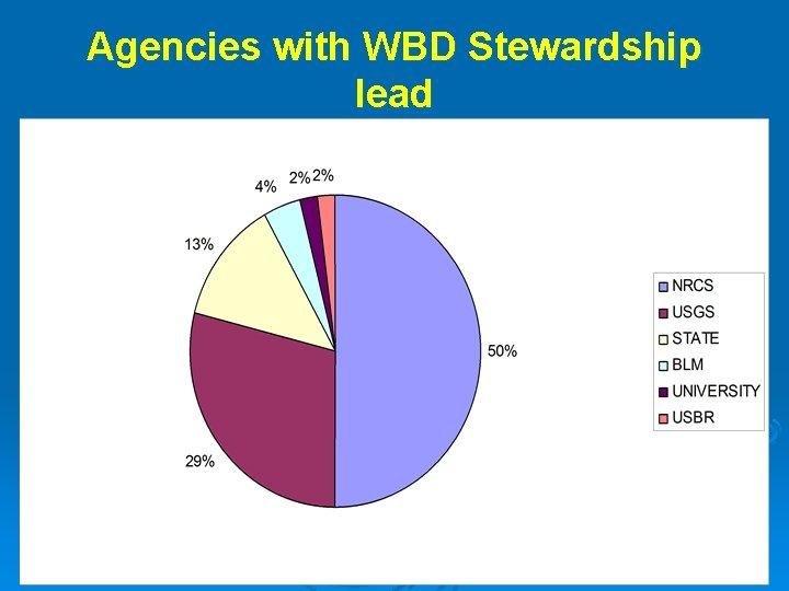 Agencies with WBD Stewardship lead