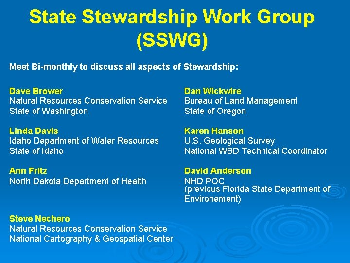 State Stewardship Work Group (SSWG) Meet Bi-monthly to discuss all aspects of Stewardship: Dave