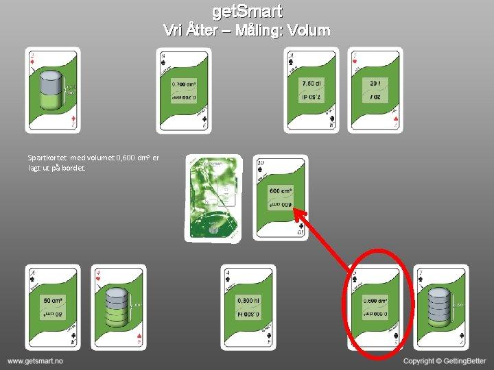 get. Smart Vri Åtter – Måling: Volum Spartkortet med volumet 0, 600 dm³ er