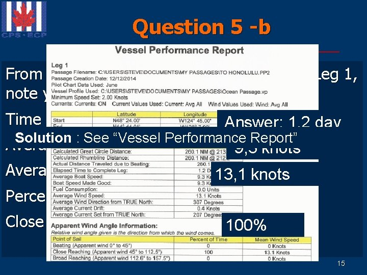 """Question 5 -b From the """"Vessel Performance Report"""" for Leg 1, note your expected:"""