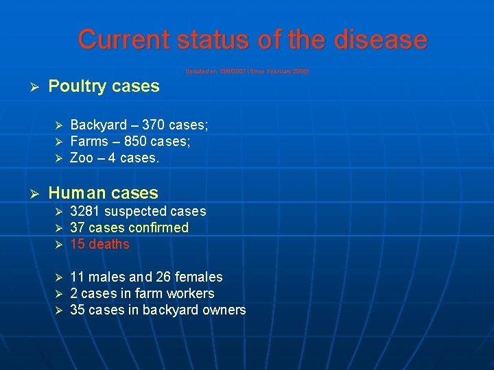 Current status of the disease Updated on 13/6/2007 (Since February 2006) Ø Poultry cases