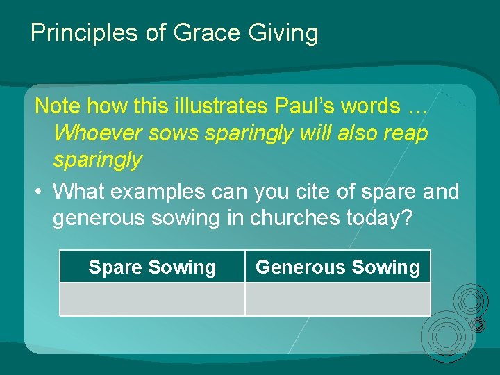Principles of Grace Giving Note how this illustrates Paul's words … Whoever sows sparingly
