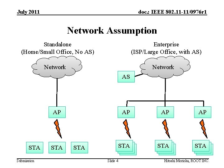 July 2011 doc. : IEEE 802. 11 -11/0976 r 1 Network Assumption Standalone (Home/Small